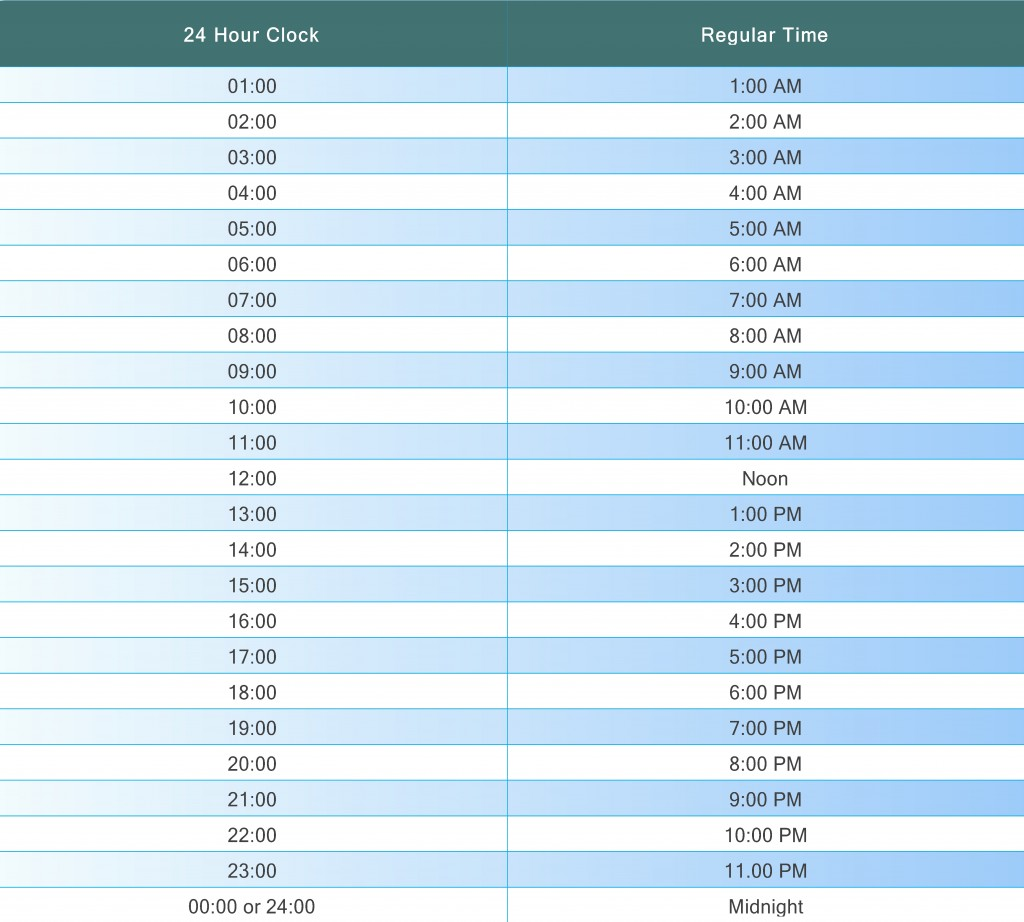 ... chart minutes military time conversion military time conversion sheet